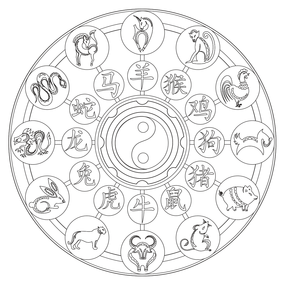 Chinese Zodiac Mandala Coloring Page