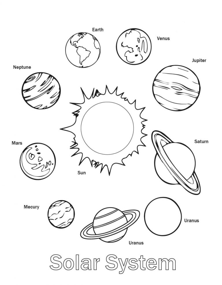 Solar System The Planets